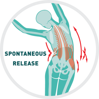 Spontaneous release by Positioning